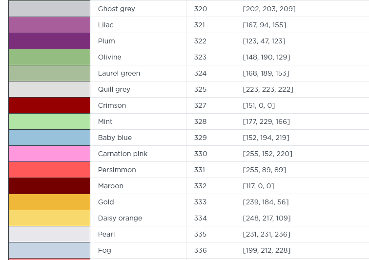 Avatars Should Support Arbitrary Colors For Skin Tone Website